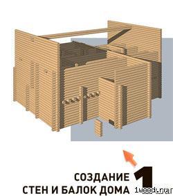 Лучшая бригада Украины - строительство коттеджей, ремонт и